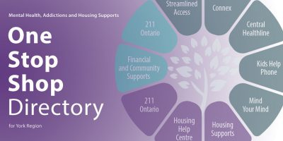 mental health, addictionas and housing supports one stop shop directory for york region
